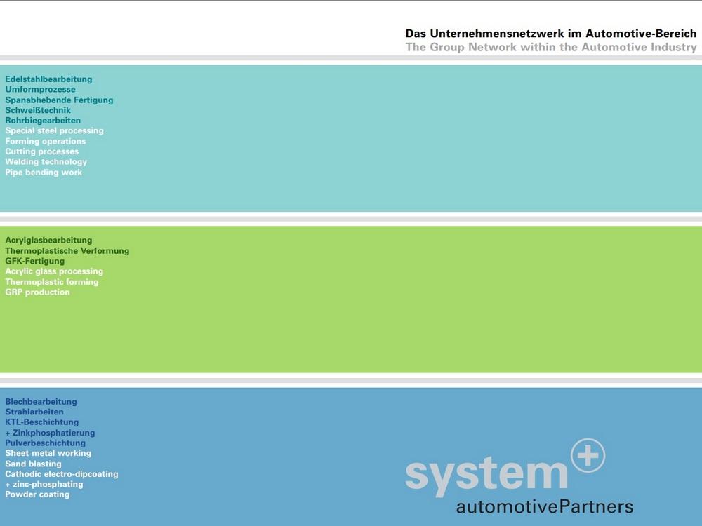 System+